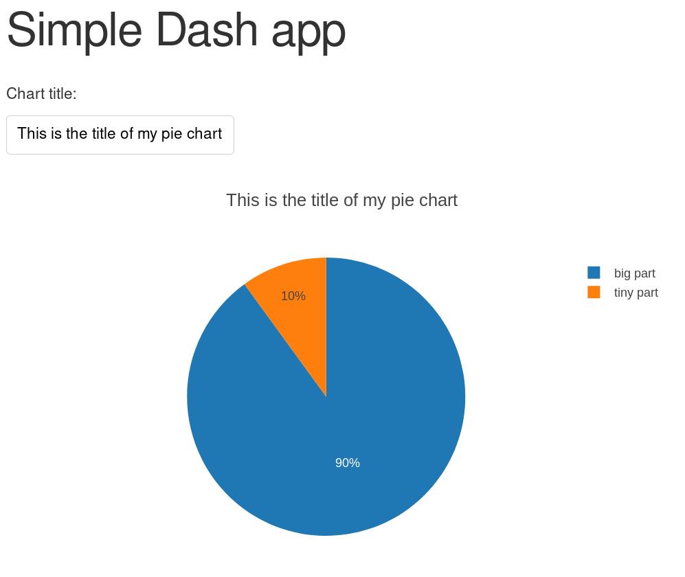 Simple Dash app